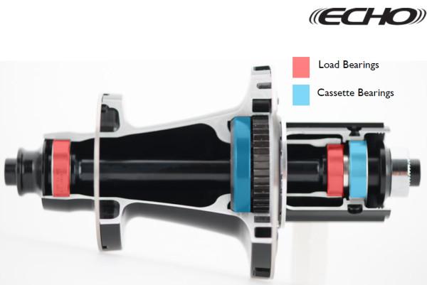 Echo-Hub-600x401
