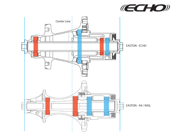 Echo-Hub-Comparison-600x470