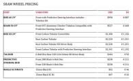 SRAM-Carbon-XC-Pricing-600x367