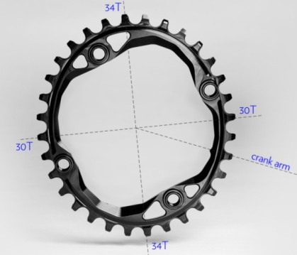 oval_chainring_qring