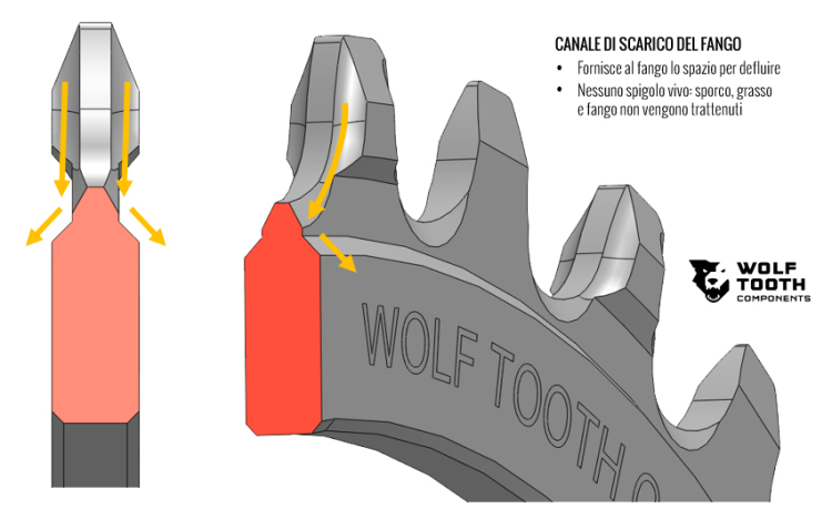 nuovi denti per Wolftooth (3/6)