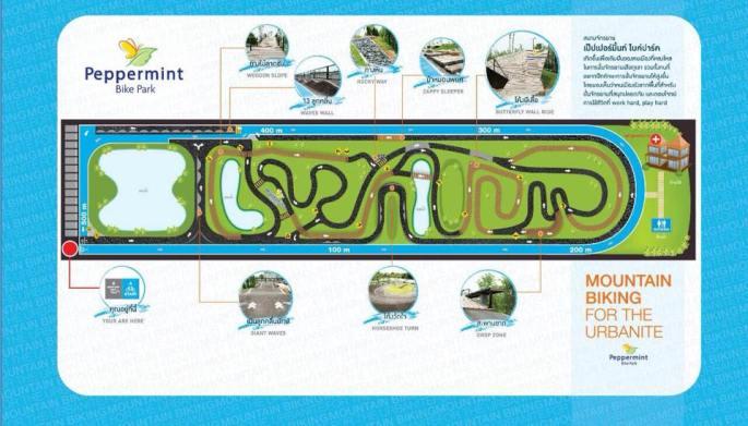 Peppermint-Bike-Park-map