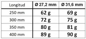 Peso-Tija-Darimo-T1-300x135
